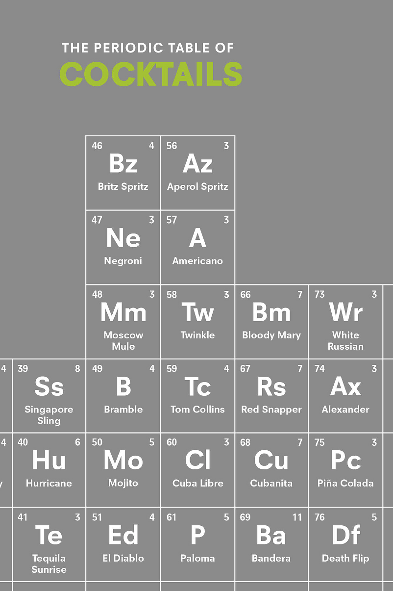 The Periodic Table of Cocktails Cover
